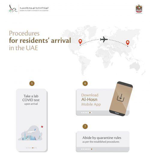Infografica ICA - Procedure di rientro (dal profilo Twitter)