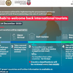 New rules for Abu Dhabi travels